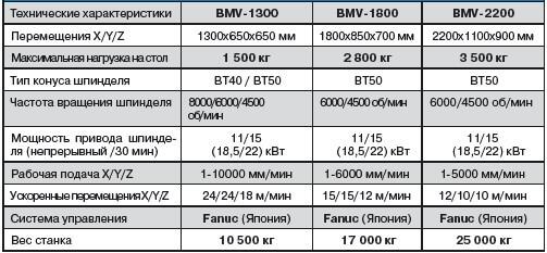 MillStar-BMV-011